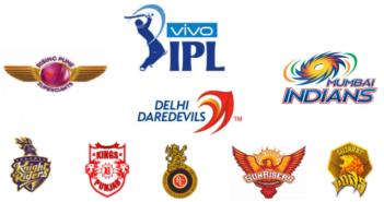 IPL Teams 2016